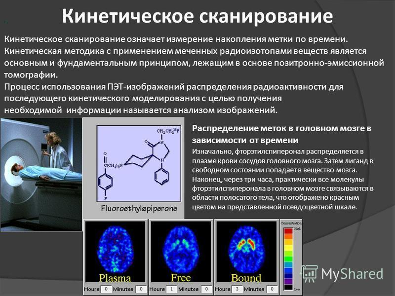 Кинетическое сканирование Кинетическое сканирование означает измерение накопления метки по времени. Кинетическая методика с применением меченных радиоизотопами веществ является основным и фундаментальным принципом, лежащим в основе позитронно-эмиссио