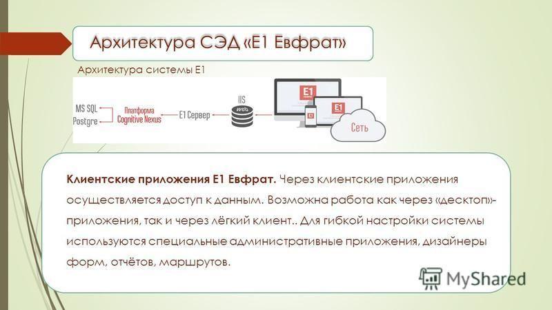 Архитектура СЭД «Е1 Евфрат» Архитектура системы E1 Клиентские приложения Е1 Евфрат. Через клиентские приложения осуществляется доступ к данным. Возможна работа как через «десктоп»- приложения, так и через лёгкий клиент.. Для гибкой настройки системы