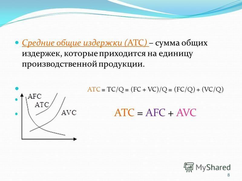 Средние общие издержки (АТС) – сумма общих издержек, которые приходится на единиццу производственной продукции. АТС = ТС/Q = (FC + VC)/Q = (FC/Q) + (VC/Q) ATC = AFC + AVC 8