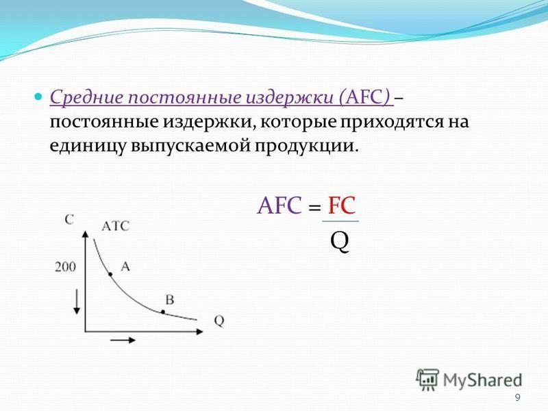 Средние постоянные издержки (AFC) – постоянные издержки, которые приходятся на единиццу выпускаемой продукции. AFC = FC Q 9