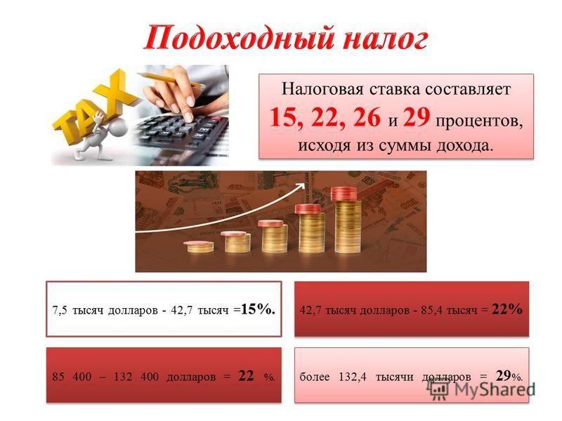 Налоговая ставка составляет 15, 22, 26 и 29 процентов, исходя из суммы дохода. 7,5 тысяч долларов - 42,7 тысяч = 15%. 42,7 тысяч долларов - 85,4 тысяч = 22% 85 400 – 132 400 долларов = 22 %. более 132,4 тысячи долларов = 29 %.