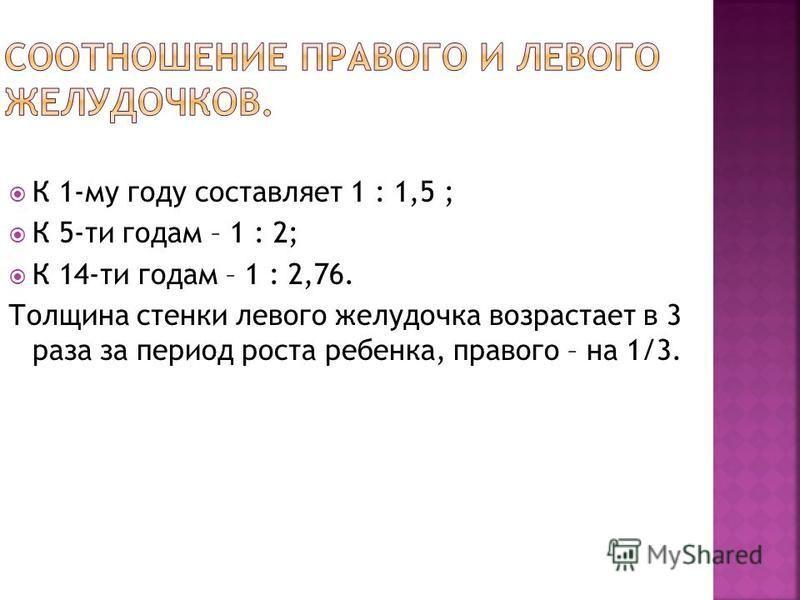 К 1-му году составляет 1 : 1,5 ; К 5-ти годам – 1 : 2; К 14-ти годам – 1 : 2,76. Толщина стенки левого желудочка возрастает в 3 раза за период роста ребенка, правого – на 1/3.