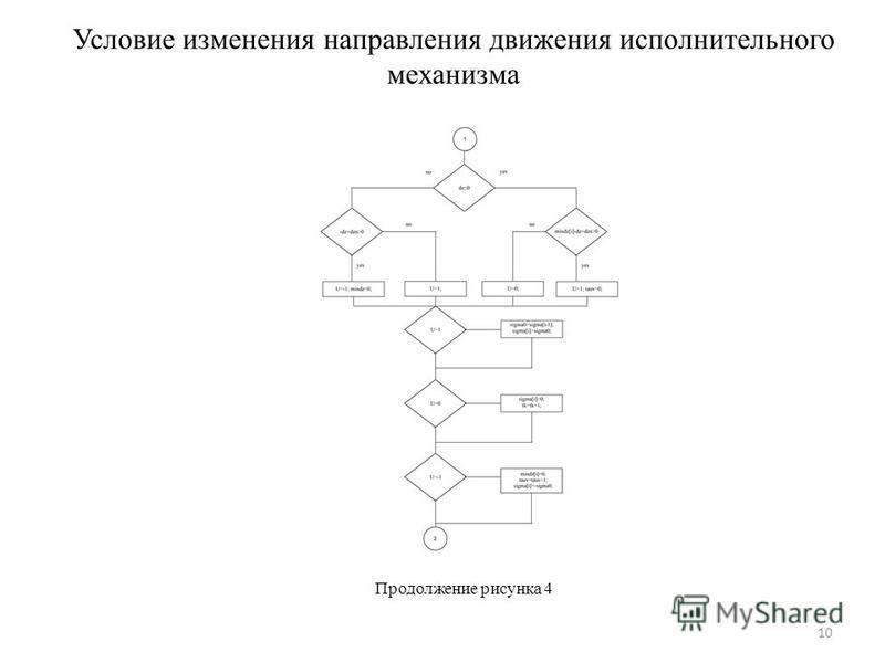 Условие изменения направления движения исполнительного механизма Продолжение рисунка 4 10