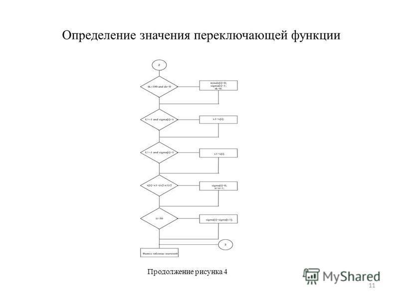 Определение значения переключающей функции Продолжение рисунка 4 11