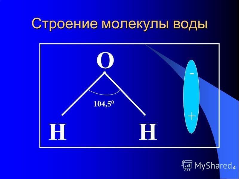 4 Строение молекулы воды O H H - + 104,5 0