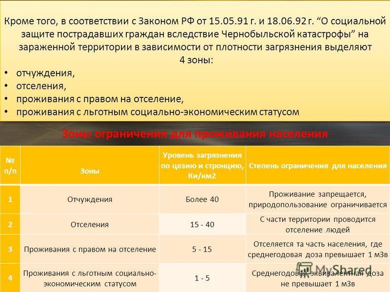 Кроме того, в соответствии с Законом РФ от 15.05.91 г. и 18.06.92 г. О социальной защите пострадавших граждан вследствие Чернобыльской катастрофы на зараженной территории в зависимости от плотности загрязнения выделяют 4 зоны: отчуждения, отселения,
