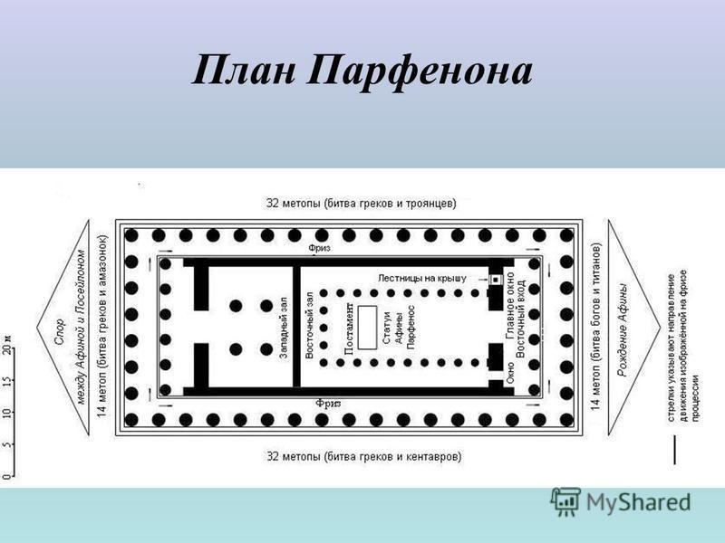 План Парфенона