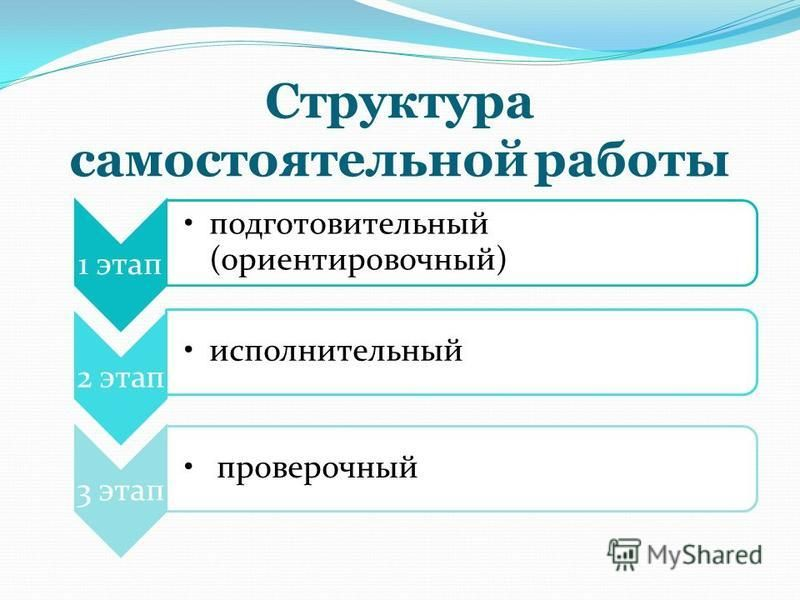 Структура самостоятельной работы 1 этап подготовительный (ориентировочный) 2 этап исполнительный 3 этап проверочный