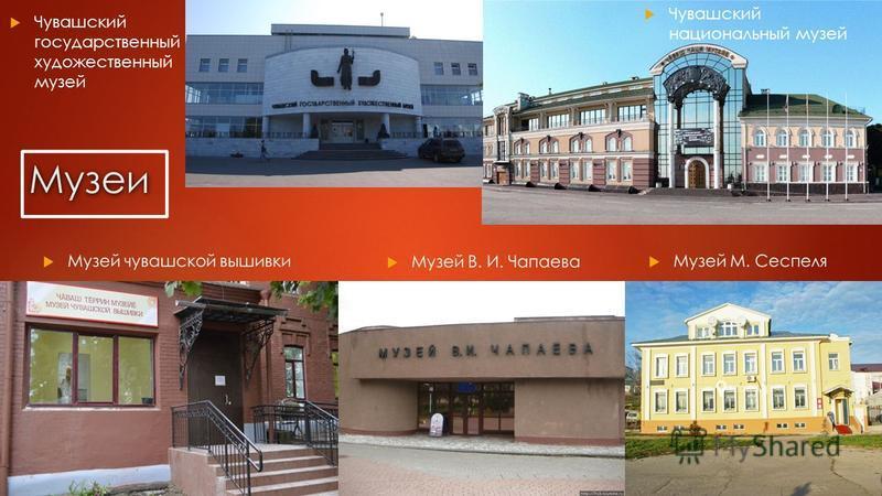Транспорт Чебоксар Речной порт Аэропорт