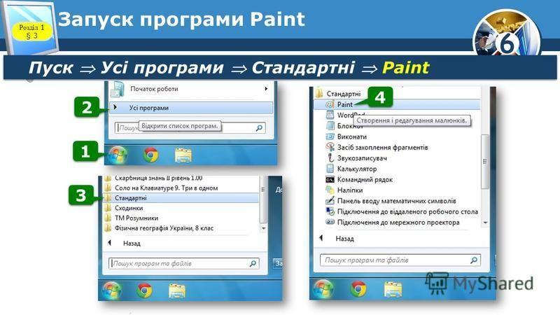 6 Запуск програми Paint Пуск Усі програми Стандартні Paint Розділ 1 § 3 1 1 2 2 3 3 4 4