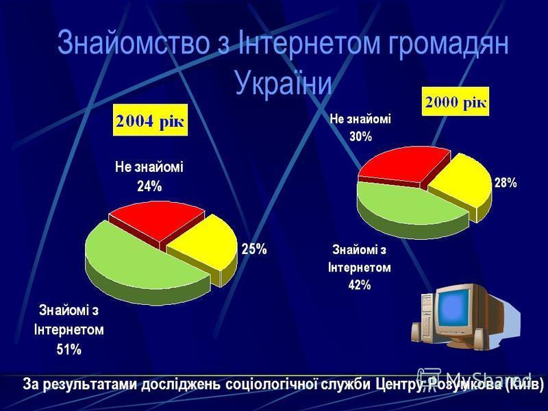 Знайомство з Інтернетом громадян України За результатами досліджень соціологічної служби Центру Розумкова (Київ)