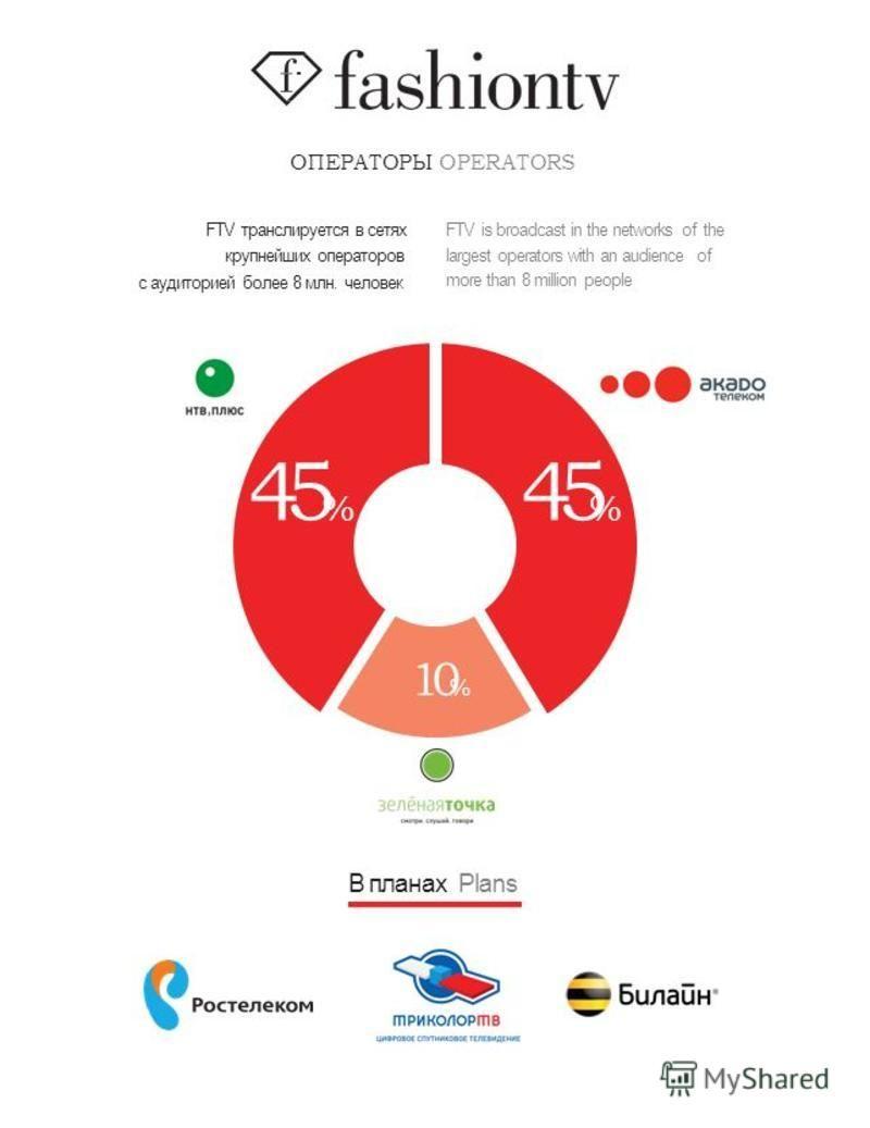 ОПЕРАТОРЫ OPERATORS В планах Plans FTV транслируется в сетях крупнейших операторов с аудиторией более 8 млн. человек FTV is broadcast in the networks of the largest operators with an audience of more than 8 million people 45%45%45%45% 10%10%