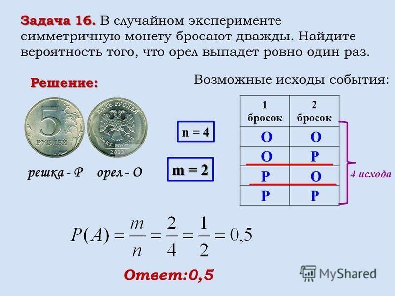 Задача 16. Задача 16. В случайном эксперименте симметричную монету бросают дважды. Найдите вероятность того, что орел выпадет ровно один раз. Решение: орел - Орешка - Р Возможные исходы события: 1 бросок 2 бросок О РО О О Р РР n = 4 m = 2 Ответ:0,5 4
