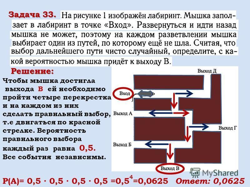 Задача 33. Решение: Чтобы мышка достигла выхода В ей необходимо пройти четыре перекрестка и на каждом из них сделать правильный выбор, т.е двигаться по красной стрелке. Вероятность правильного выбора каждый раз равна 0,5. Все события независимы. Р(А)