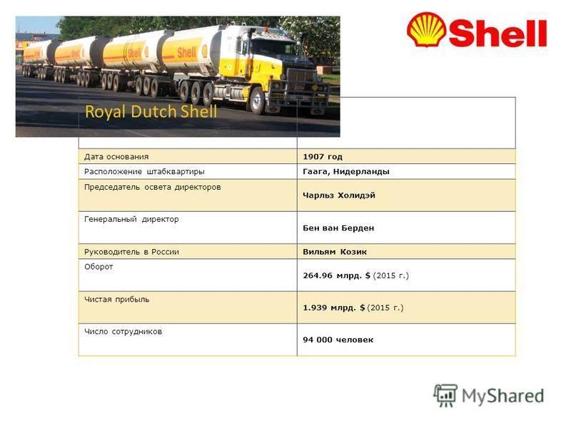 Royal Dutch Shell Дата основания 1907 год Расположение штаб-квартиры Гаага, Нидерланды Председатель совета директоров Чарльз Холидэй Генеральный директор Бен ван Берден Руководитель в России Вильям Козик Оборот 264.96 млрд. $ (2015 г.) Чистая прибыль