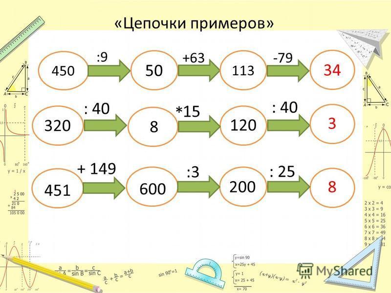 «Цепочки примеров» 450 :9 50 +63 113 -79 34 320 : 40 15 * 8 120 : 40 3 451 :3 + 149 600 200 : 25 8
