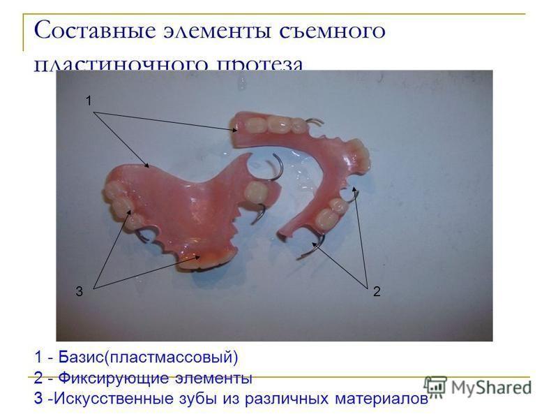 Составные элементы съемного пластиночного протеза 1 - Базис(пластмассовый) 2 - Фиксирующие элементы 3 -Искусственные зубы из различных материалов 23 1