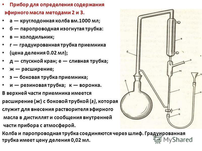 Прибор для определения содержания эфирного масла методами 2 и 3. а круглодонная колба вм.1000 мл; б паропроводная изогнутая трубка: в холодильник; г градуированная трубка приемника (цена деления 0.02 мл); д спускной кран; е сливная трубка; ж расширен