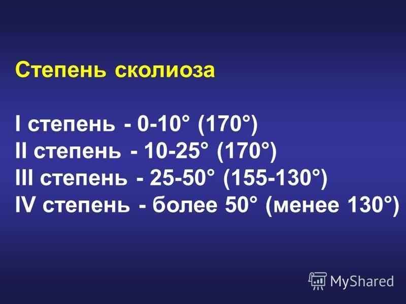 Степень сколиоза I степень - 0-10° (170°) II степень - 10-25° (170°) III степень - 25-50° (155-130°) IV степень - более 50° (менее 130°)