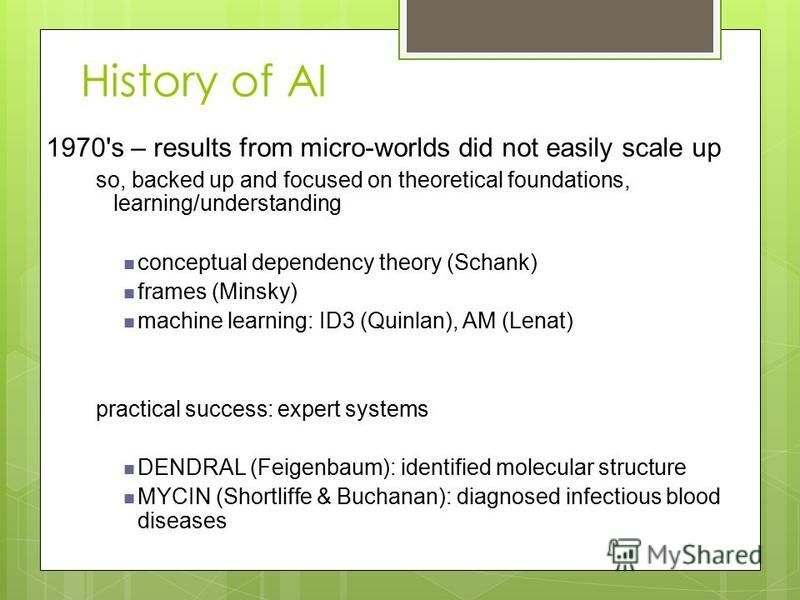 History of AI 1970's – results from micro-worlds did not easily scale up so, backed up and focused on theoretical foundations, learning/understanding conceptual dependency theory (Schank) frames (Minsky) machine learning: ID3 (Quinlan), AM (Lenat) pr