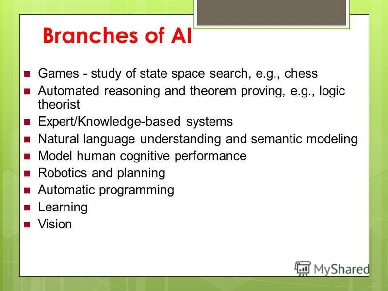 Branches of AI Games - study of state space search, e.g., chess Automated reasoning and theorem proving, e.g., logic theorist Expert/Knowledge-based systems Natural language understanding and semantic modeling Model human cognitive performance Roboti