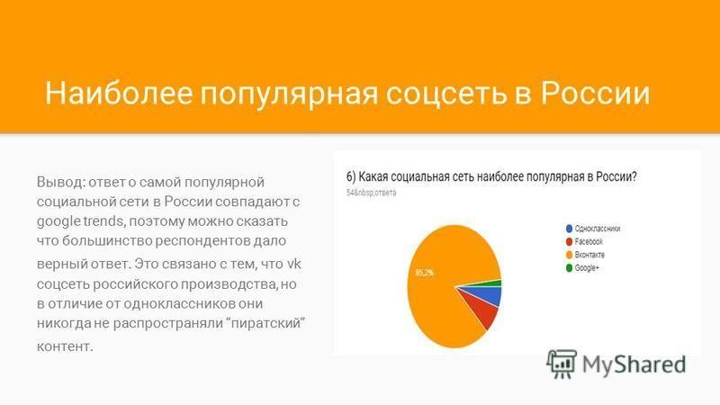 Наиболее популярная соцсеть в России Вывод: ответ о самой популярной социальной сети в России совпадают с google trends, поэтому можно сказать что большинство респондентов дало верный ответ. Это связано с тем, что vk соцсеть российского производства,