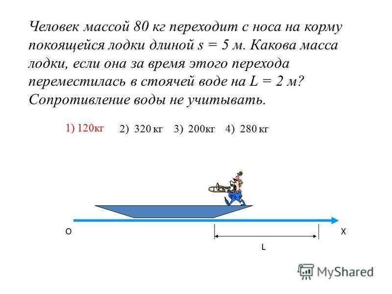 Человек массой 80 кг переходит с носа на корму покоящейся лодки длиной s = 5 м. Какова масса лодки, если она за время этого перехода переместилась в стоячей воде на L = 2 м? Сопротивление воды не учитывать. ОХ L 1) 120 кг 2) 320 кг 3) 200 кг 4) 280 к