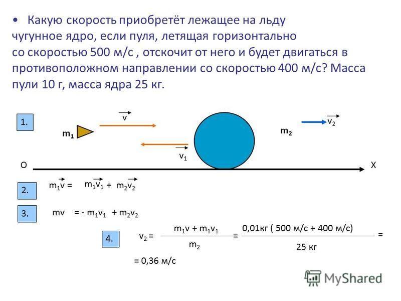 v v1v1 v2v2 m1m1 m2m2 XO 1. 2. m 1 v = m1v1m1v1 + m 2 v 2 3. mv= - m 1 v 1 + m 2 v 2 4. v 2 = m 1 v + m 1 v 1 m2m2 = 0,01 кг ( 500 м/с + 400 м/с) 25 кг = = 0,36 м/с Какую скорость приобретёт лежащее на льду чугунное ядро, если пуля, летящая горизонта