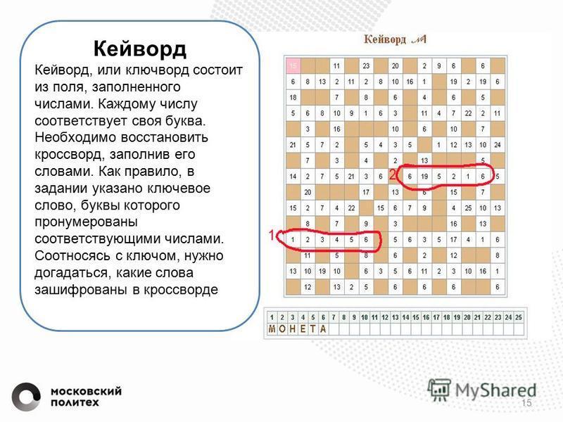 15 Кейворд Кейворд, или ключворд состоит из поля, заполненного числами. Каждому числу соответствует своя буква. Необходимо восстановить кроссворд, заполнив его словами. Как правило, в задании указано ключевое слово, буквы которого пронумерованы соотв