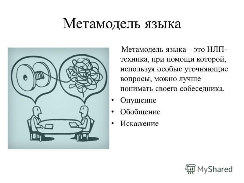 Метамодель языка Метамодель языка – это НЛП- техника, при помощи которой, используя особые уточняющие вопросы, можно лучше понимать своего собеседника. Опущение Обобщение Искажение