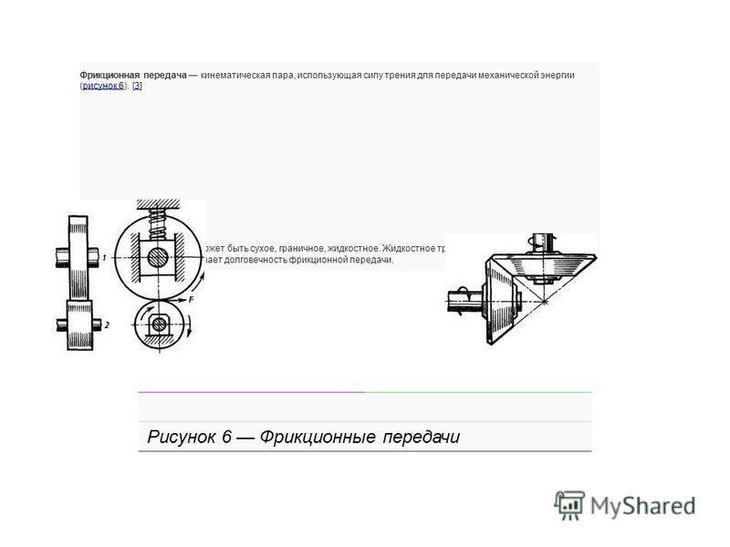 Рисунок 6 Фрикционные передачи Фрикционная передача кинематическая пара, использующая силу трения для передачи механической энергии (рисунок 6). [3]рисунок 63 Трение между элементами может быть сухое, граничное, жидкостное. Жидкостное трение наиболее