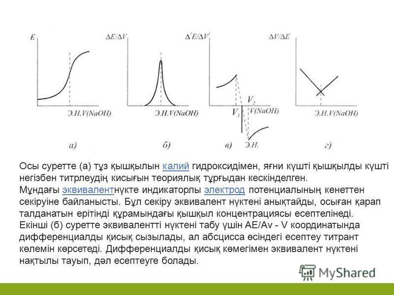 Осы суретте (а) тұз қышқылын калий гидроксидімен, яғни күшті қышқылды күшті негізбен титрлеудің кисығын теориялық тұрғыдан кескінделген. Мұндағы эквивалентнүкте индикаторлы электрод потенциалының кенеттен секіруіне байланысты. Бұл секіру эквивалент н