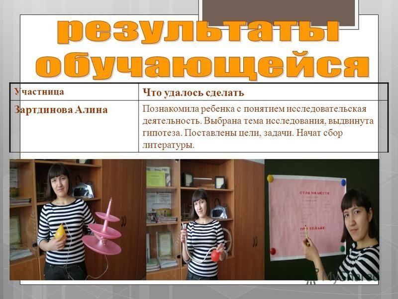 Участница Что удалось сделать Зартдинова Алина Познакомила ребенка с понятием исследовательская деятельность. Выбрана тема исследования, выдвинута гипотеза. Поставлены цели, задачи. Начат сбор литературы.