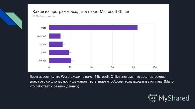 Всем известно, что Word входит в пакет Microsoft Office, потому что все, повторюсь, знают это со школы, но лишь малая часть знает что Access тоже входит в этот пакет ( Мало кто работает с базами данных )