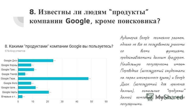 8. Известны ли людям продукты компании Google, кроме поисковика ? Аудитория Google постоянно растет, однако не все ее пользователи знакомы со всеми функциями, предоставляемыми данным браузером. Наибольшую популярность имеют Переводчик (используемый с