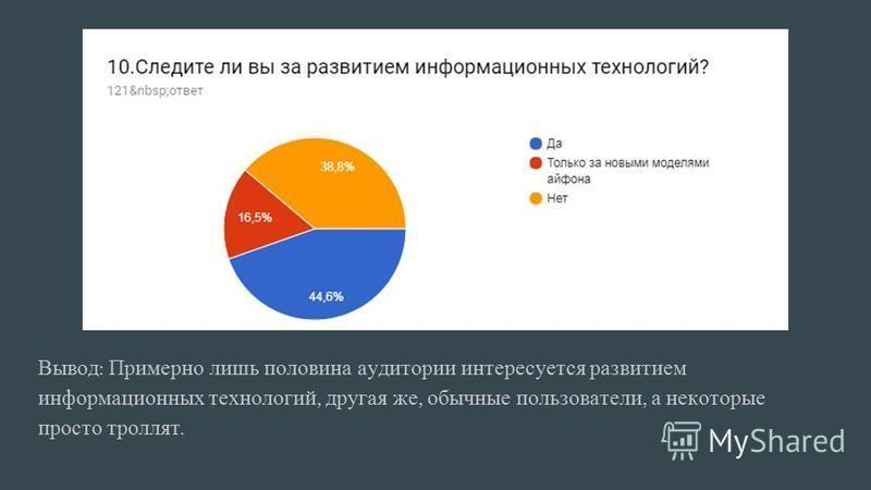 Вывод : Примерно лишь половина аудитории интересуется развитием информационных технологий, другая же, обычные пользователи, а некоторые просто тролля.