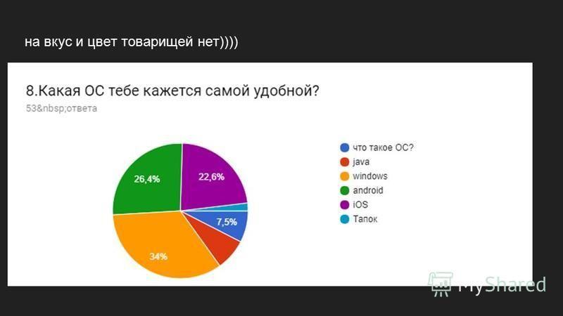 на вкус и цвет товарищей нет))))
