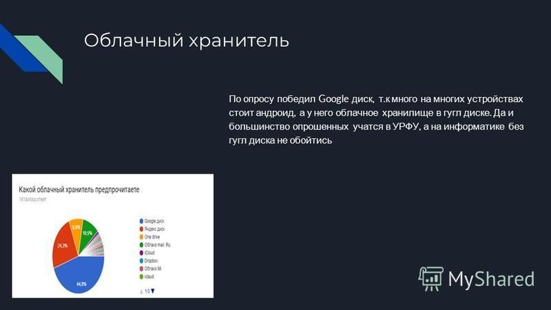 Облачный хранитель По опросу победил Google диск, т. к много на многих устройствах стоит андроид, а у него облачное хранилище в гугл диске. Да и большинство опрошенных учатся в УРФУ, а на информатике без гугл диска не обойтись