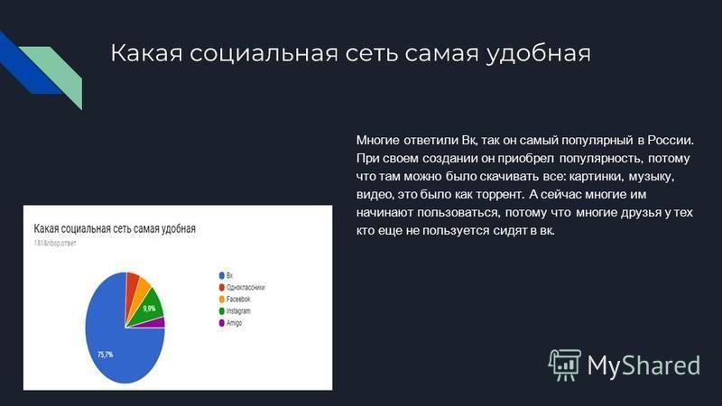 Какая социальная сеть самая удобная Многие ответили Вк, так он самый популярный в России. При своем создании он приобрел популярность, потому что там можно было скачивать все : картинки, музыку, видео, это было как торрент. А сейчас многие им начинаю
