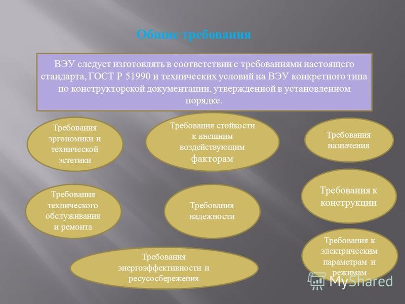 Общие требования ВЭУ следует изготовлять в соответствии с требованиями настоящего стандарта, ГОСТ Р 51990 и технических условий на ВЭУ конкретного типа по конструкторской документации, утвержденной в установленном порядке. Требования назначения Требо