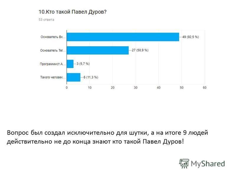 Вопрос был создал исключительно для шутки, а на итоге 9 людей действительно не до конца знают кто такой Павел Дуров!