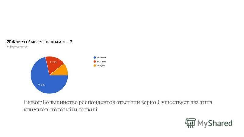 Вывод:Большинство респондентов ответили верно.Существует два типа клиентов :толстый и тонкий