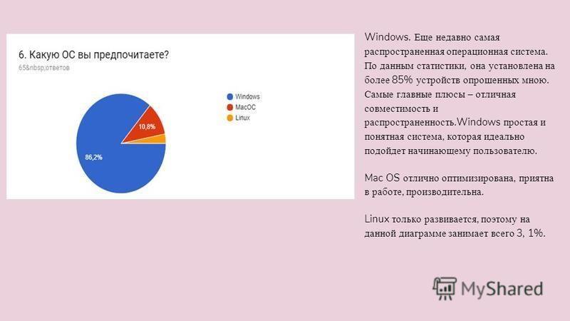 Windows. Еще недавно самая распространенная операционная система. По данным статистики, она установлена на более 85% устройств опрошенных мною. Самые главные плюсы – отличная совместимость и распространенность.Windows простая и понятная система, кото