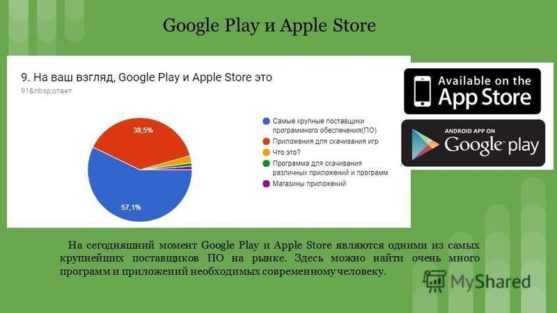 На сегодняшний момент Google Play и Apple Store являются одними из самых крупнейших поставщиков ПО на рынке. Здесь можно найти очень много программ и приложений необходимых современному человеку. Google Play и Apple Store