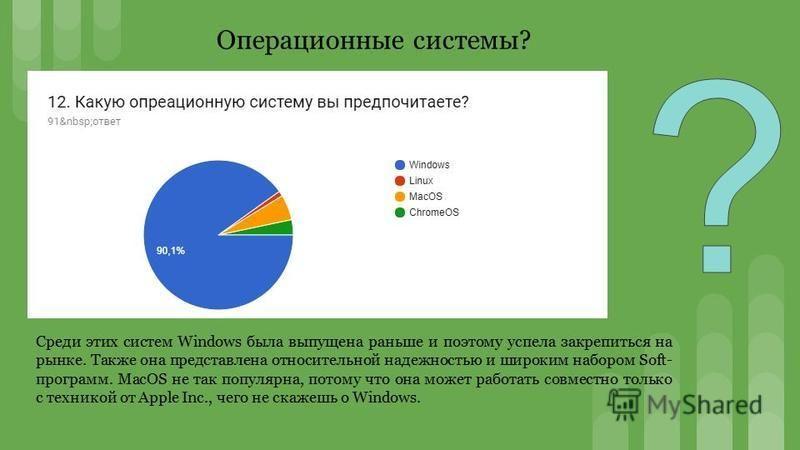 Среди этих систем Windows была выпущена раньше и поэтому успела закрепиться на рынке. Также она представлена относительной надежностью и широким набором Soft- программ. MacOS не так популярна, потому что она может работать совместно только с техникой