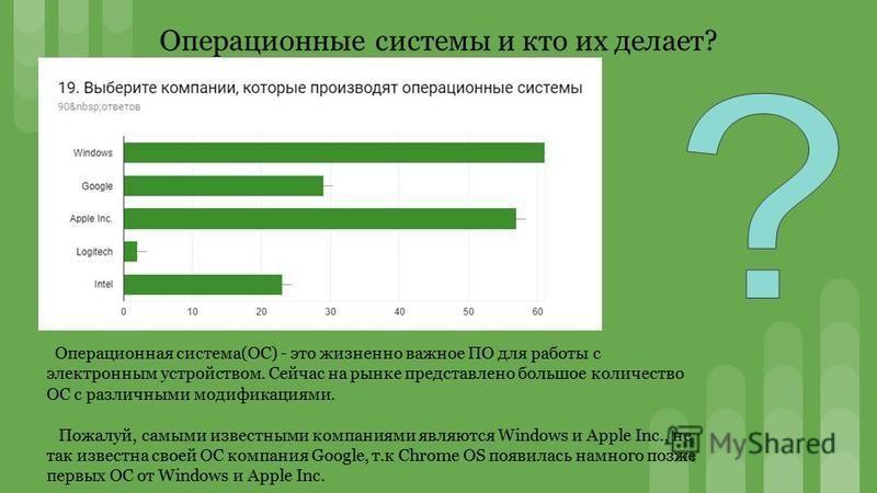 Операционная система(ОС) - это жизненно важное ПО для работы с электронным устройством. Сейчас на рынке представлено большое количество ОС с различными модификациями. Пожалуй, самыми известными компаниями являются Windows и Apple Inc., не так известн