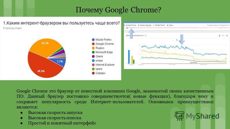 Google Chrome это браузер от известной компании Google, знаменитой своим качественным ПО. Данный браузер постоянно совершенствуется( новые функции), благодаря чему и сохраняет популярность среди Интернет-пользователей. Основными преимуществами являют