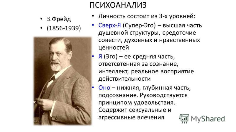 ПСИХОАНАЛИЗ З.Фрейд (1856-1939) Личность состоит из 3-х уровней: Сверх-Я (Супер-Эго) – высшая часть душевной структуры, средоточие совести, духовных и нравственных ценностей Я (Эго) – ее средняя часть, ответственная за сознание, интеллект, реальное в