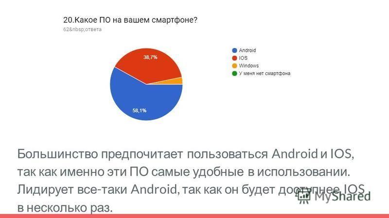 Большинство предпочитает пользоваться Android и IOS, так как именно эти ПО самые удобные в использовании. Лидирует все - таки Android, так как он будет доступнее IOS в несколько раз.