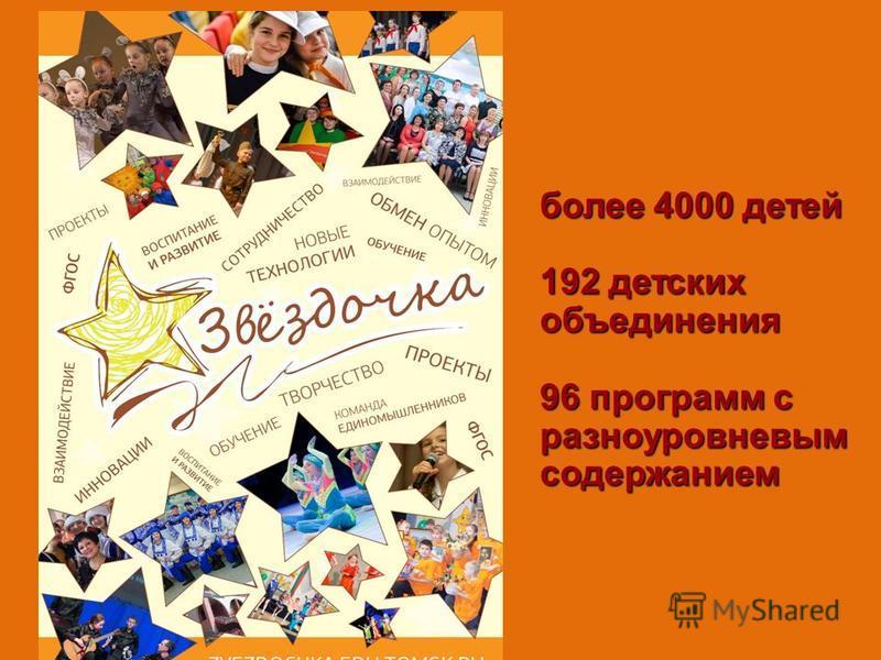 более 4000 детей 192 детских объединения 96 программ с разноуровневым содержанием